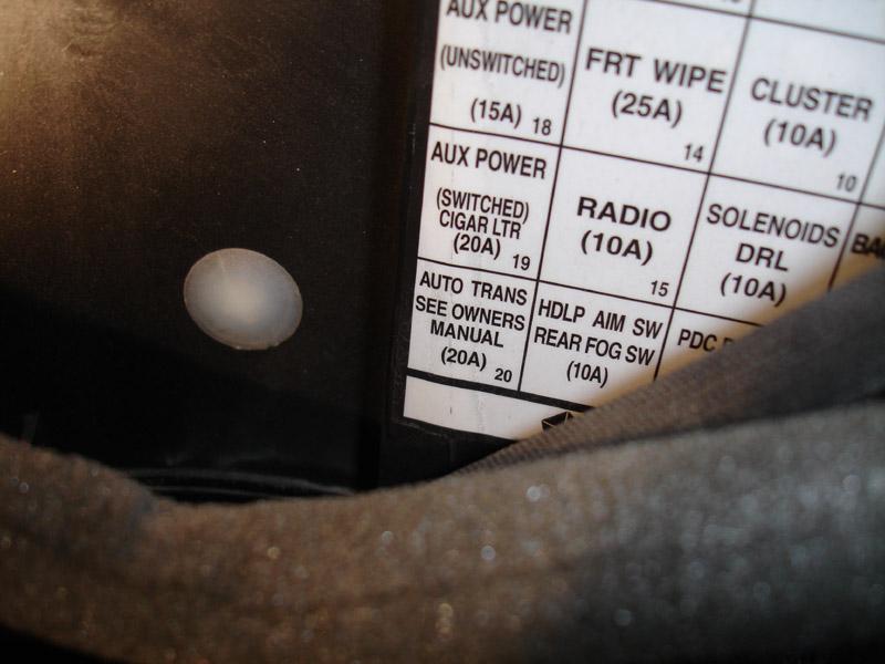 technical car fuse box fire